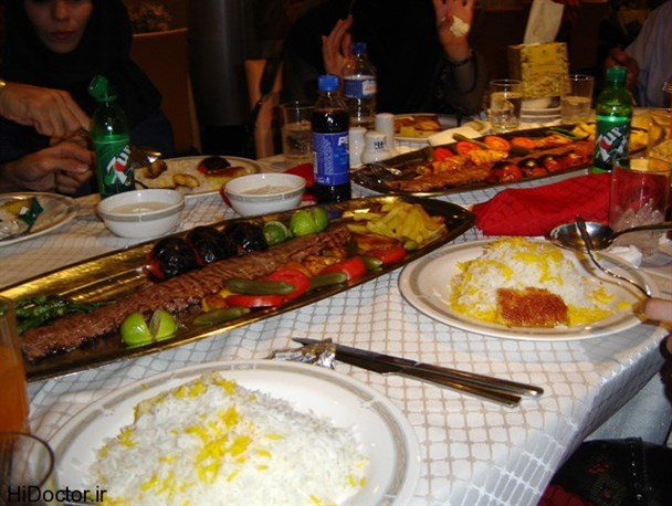 Iranian Foods And Eating Customs